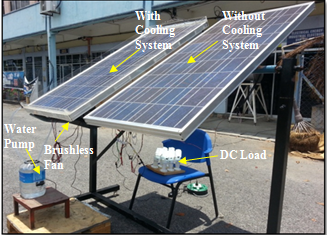 Automatic Cooling System Using PIC 18F4550 For Solar Panel
