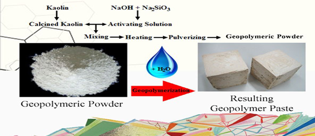 Studies of Geopolymerization Route For Metakaolin Geopolymeric Materials